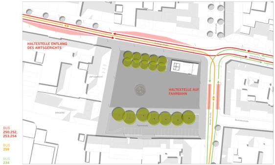 So könnte der Neustädter Kirchplatz einmal aussehen: Parkplätze im Süden, Bushaltestelle in Beverstraße und an der Hullerser Straße und mit viel Freifläche. (c) Planorama Berlin